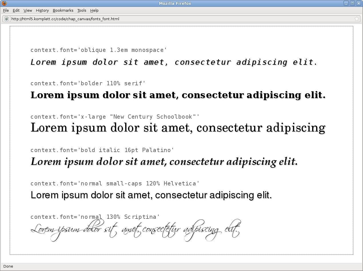 Font style coding
